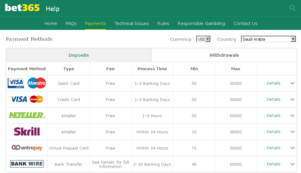 Bet365 Saudi Arabia | Bookmakers and alternative links for Saudi Arabia